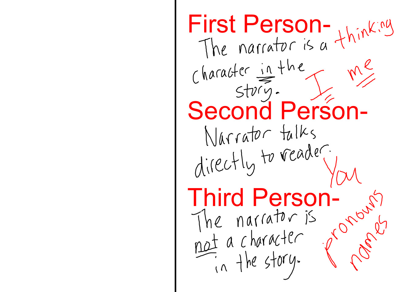 writing in the 3rd person First person is the i/we perspective second person is the you perspective third person is the he/she/it/they perspective first, second, and third person are ways.